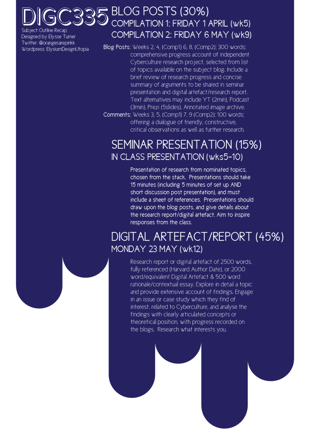 Subject Overview- digc335-05.png